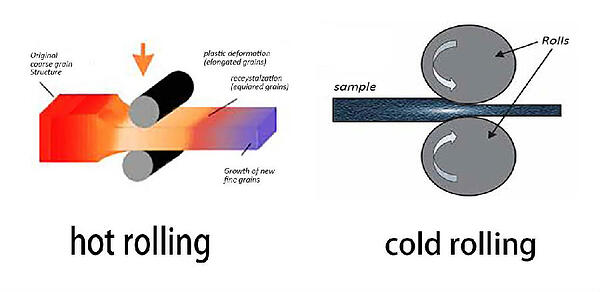 hot vs cold rolling
