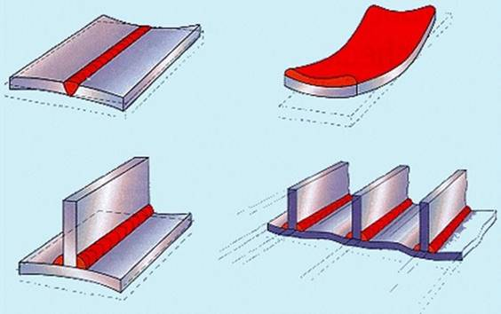 weld defects sheet metal design